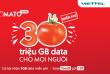 Từ ngày 18/7-18/10/2018: Viettel tặng khách hàng 30 triệu GB data - Hướng tới mục tiêu phổ cập internet di động