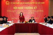 Ủy ban Quốc gia về Người khuyết tật Việt Nam họp Hội nghị thường kỳ tổng kết năm 2017