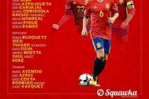 Tây Ban Nha chốt đội hình dự World Cup, Chelsea hứng cú sốc
