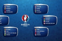 Lịch thi đấu và tường thuật trực tiếp EURO 2016
