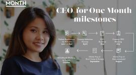 """Adecco Việt Nam trao cho giới trẻ cơ hội thử sức làm lãnh đạo ở Tập đoàn nhân sự hàng đầu thế giới thông qua cuộc thi """" CEO FOR ONE"""""""