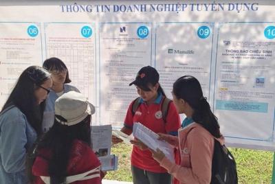 Khánh Hòa thực hiện nhiều giải pháp hỗ trợ tạo việc làm cho người lao động